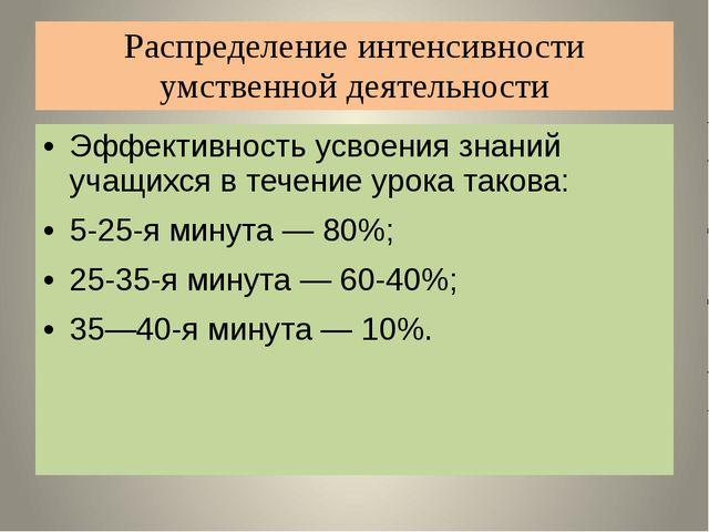 Распределение интенсивности умственной деятельности Эффективность усвоения зн...