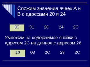Сложим значения ячеек А и В с адресами 20 и 24 Умножим на содержимое ячейки с