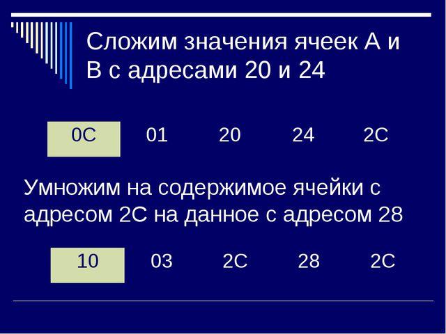 Сложим значения ячеек А и В с адресами 20 и 24 Умножим на содержимое ячейки с...