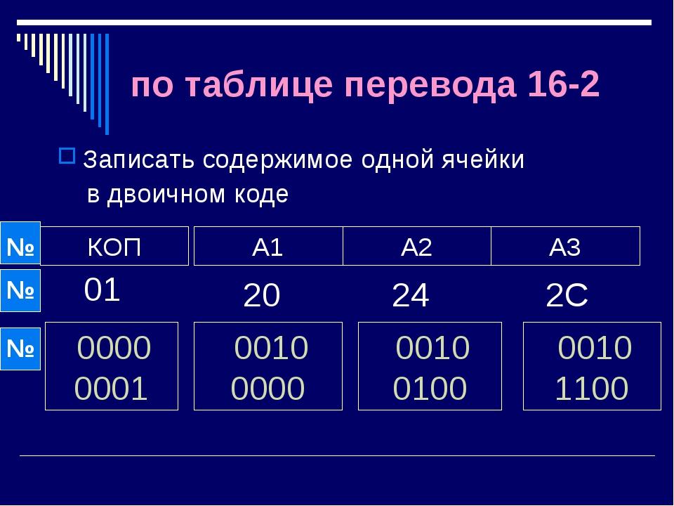 по таблице перевода 16-2 Записать содержимое одной ячейки в двоичном коде КОП...