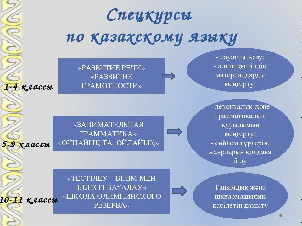 Спецкурсы по казахскому языку «РАЗВИТИЕ РЕЧИ» «РАЗВИТИЕ ГРАМОТНОСТИ» «ЗАНИМАТ...