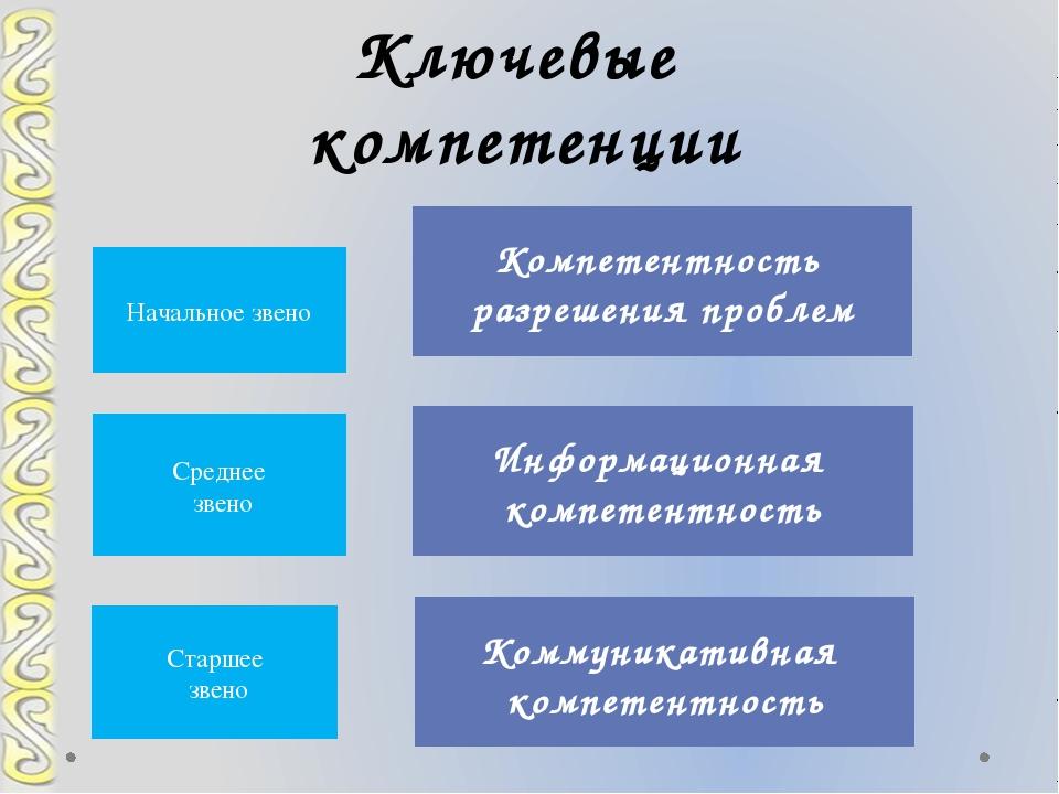 Начальное звено Среднее звено Старшее звено Ключевые компетенции Компетентнос...
