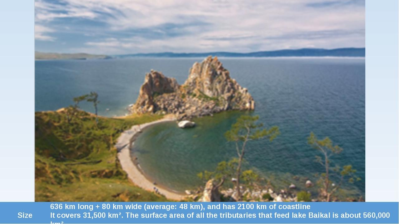 Size636 km long + 80 km wide (average: 48 km), and has 2100 km of coastline...
