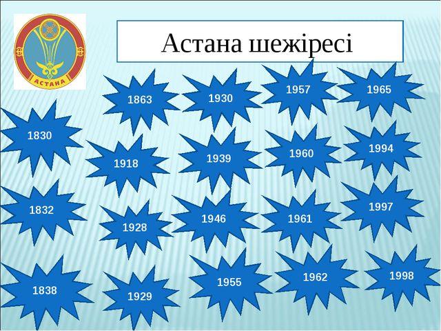 Астана шежіресі 1928 1918 1863 1955 1946 1939 1930 1962 1961 1960 1957 1998 1...