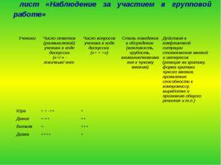 лист «Наблюдение за участием в групповой работе» УченикиЧисло ответов (разм