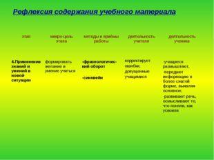 Рефлексия содержания учебного материала  этапмикро-цель этапаметоды и приё