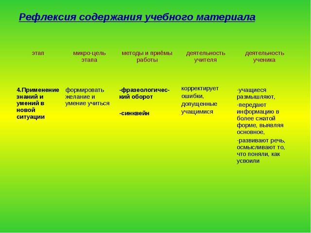 Рефлексия содержания учебного материала  этапмикро-цель этапаметоды и приё...