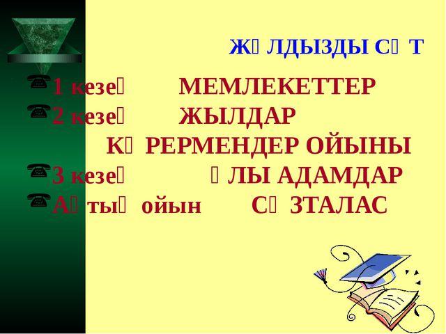 ЖҰЛДЫЗДЫ СӘТ 1 кезең  МЕМЛЕКЕТТЕР 2 кезең  ЖЫЛДАР КӨРЕРМЕНДЕР ОЙЫНЫ 3 кезең...