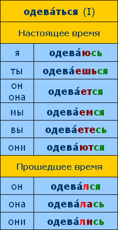 http://speak-russian.cie.ru/time_new/images/grammar/lesson09/09.jpg