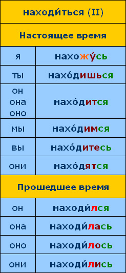 http://speak-russian.cie.ru/time_new/images/grammar/lesson06/09.jpg