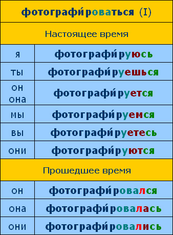 http://speak-russian.cie.ru/time_new/images/grammar/lesson09/10.jpg