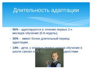 56% - адаптируются в течение первых 2-х месяцев обучения (6-8 недель); 30% -