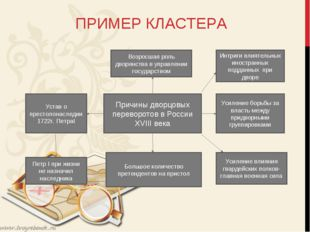 ПРИМЕР КЛАСТЕРА Причины дворцовых переворотов в России XVIII века Устав о пре