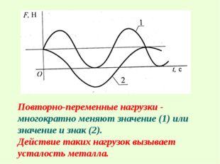 Повторно-переменные нагрузки - многократно меняют значение (1) или значение и