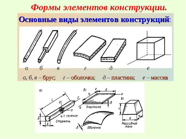 Формы элементов конструкции.