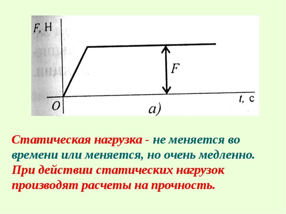 Статическая нагрузка - не меняется во времени или меняется, но очень медленно...