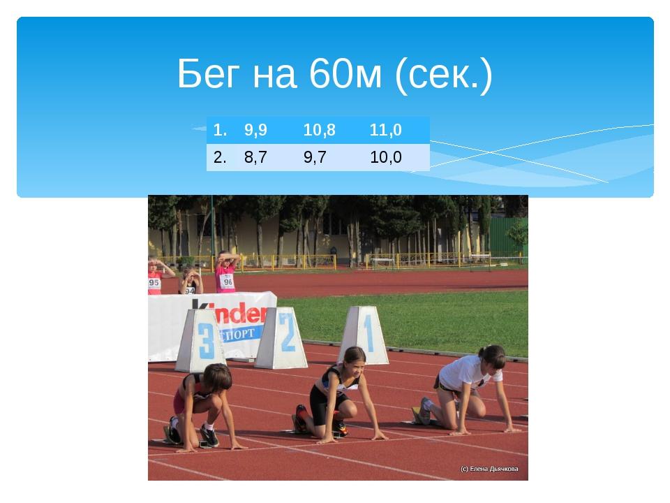 Бег на 60м (сек.) 1. 9,9 10,8 11,0 2. 8,7 9,7 10,0