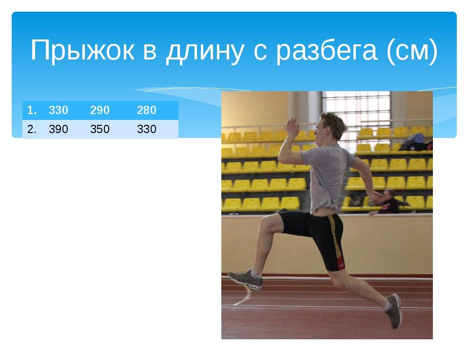 Прыжок в длину с разбега (см) 1. 330 290 280 2. 390 350 330