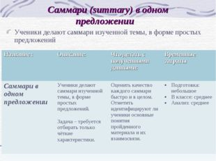 Саммари (summary) в одном предложении  Ученики делают саммари изученной темы