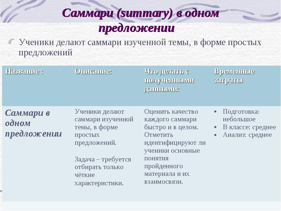 Саммари (summary) в одном предложении  Ученики делают саммари изученной темы...