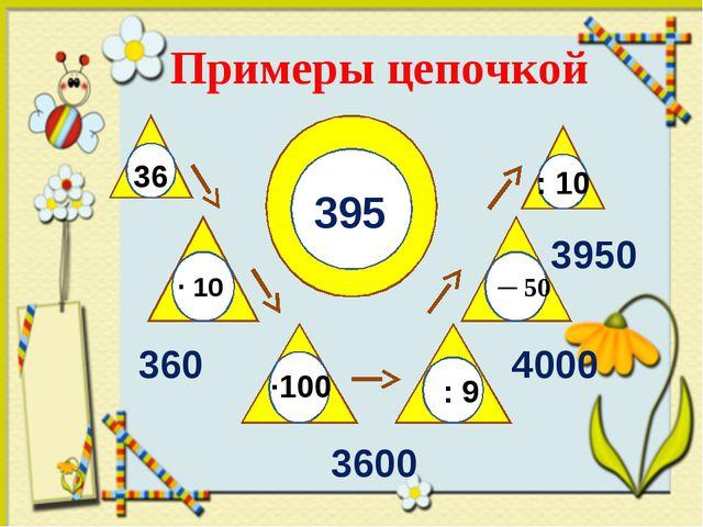 Примеры цепочкой 360 3600 4000 3950