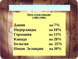 Потребление алкоголя в виде пива: Чехия - 75% Великобритания - 65% Германия -