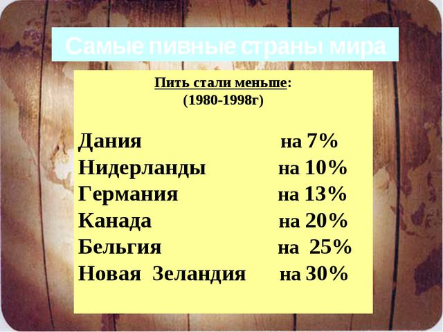 Потребление алкоголя в виде пива: Чехия - 75% Великобритания - 65% Германия -...