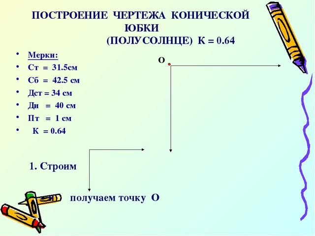 ПОСТРОЕНИЕ ЧЕРТЕЖА КОНИЧЕСКОЙ ЮБКИ (ПОЛУСОЛНЦЕ) К = 0.64 Мерки: Ст = 31.5см С...