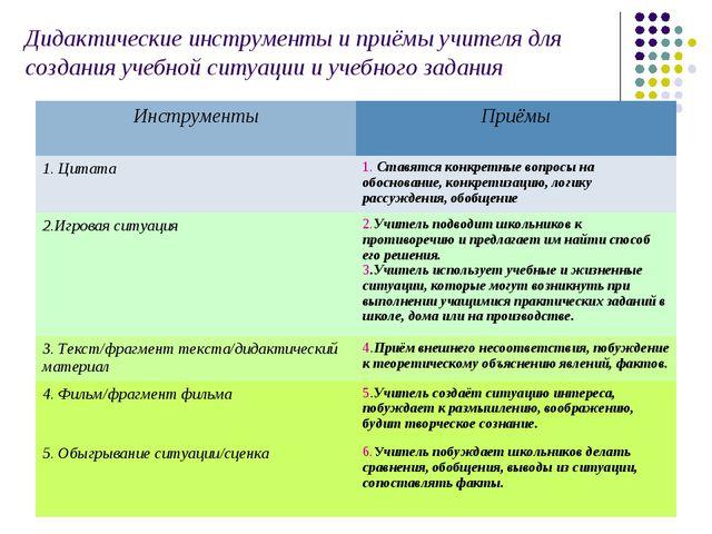 Дидактические инструменты и приёмы учителя для создания учебной ситуации и уч...