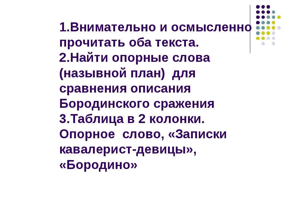 1.Внимательно и осмысленно прочитать оба текста. 2.Найти опорные слова (назыв...