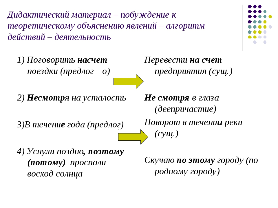 Дидактический материал – побуждение к теоретическому объяснению явлений – алг...