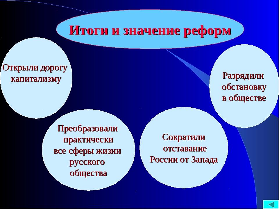 Итоги и значение реформ Открыли дорогу капитализму Сократили отставание Росси...