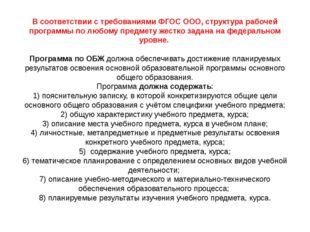 В соответствии с требованиями ФГОС ООО, структура рабочей программы по любому