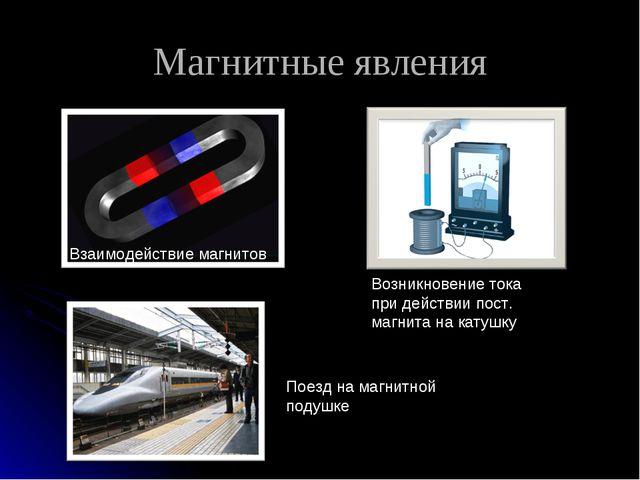 Магнитные явления Взаимодействие магнитов Возникновение тока при действии пос...