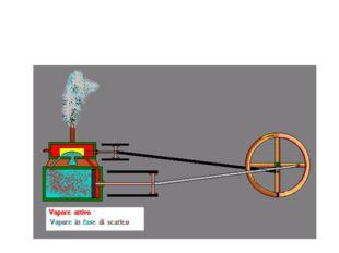 Паровозы - локомотивы, у которых двигателем является паровая машина.