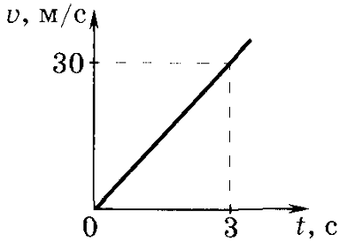 http://physik.ucoz.ru/images/testen02/10_10.PNG