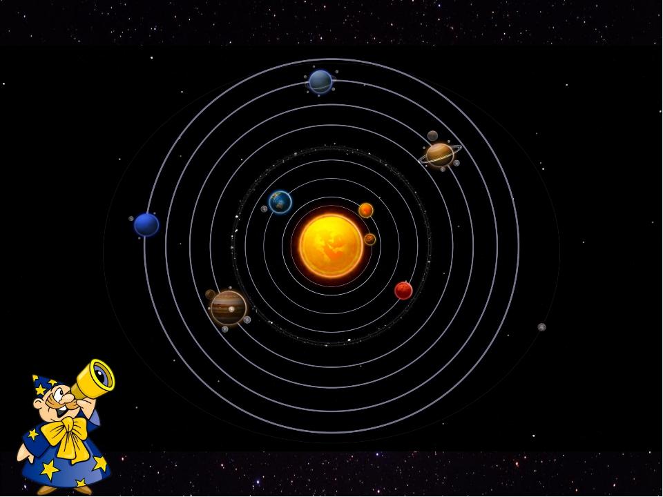 И увидел нашу Солнечную систему