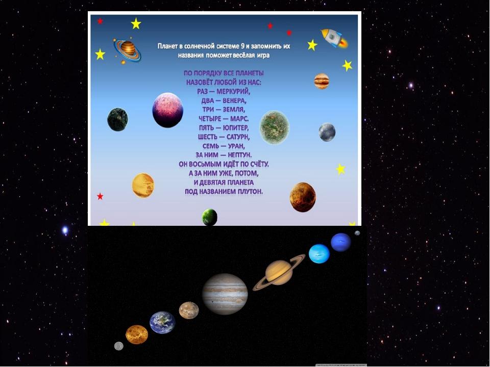Запомнить названия планет поможет веселая игра