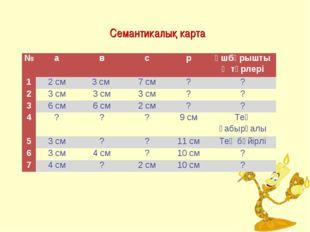 Семантикалық карта №авсрҮшбұрыштың түрлері 12 см3 см 7 см?? 23 см