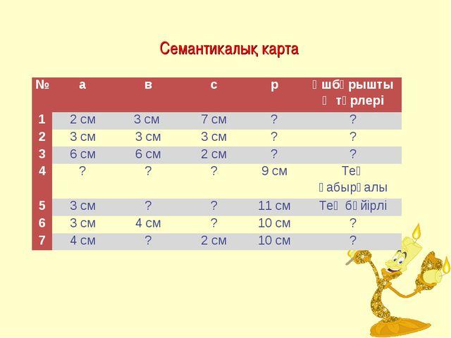 Семантикалық карта №авсрҮшбұрыштың түрлері 12 см3 см 7 см?? 23 см...