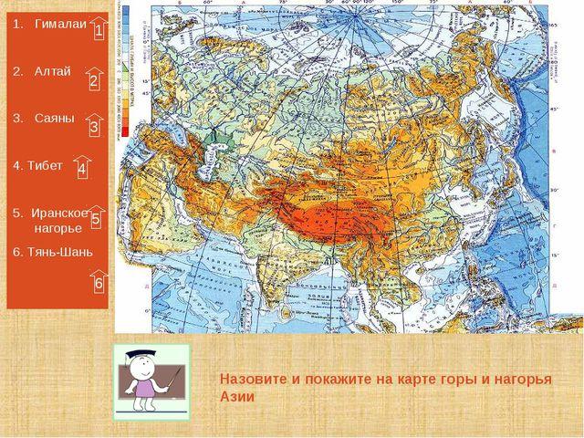 Гималаи Алтай Саяны 4. Тибет 5. Иранское нагорье 6. Тянь-Шань 1 2 3 4 5 6 Наз...