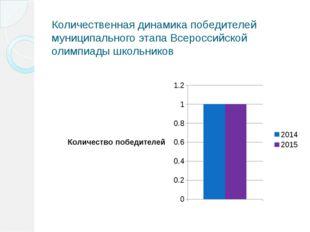 Количественная динамика победителей муниципального этапа Всероссийской олимпи