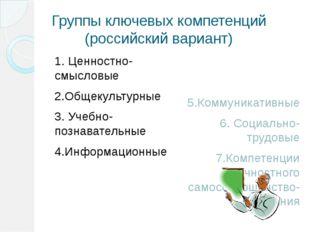 Группы ключевых компетенций (российский вариант) 1. Ценностно-смысловые 2.Общ