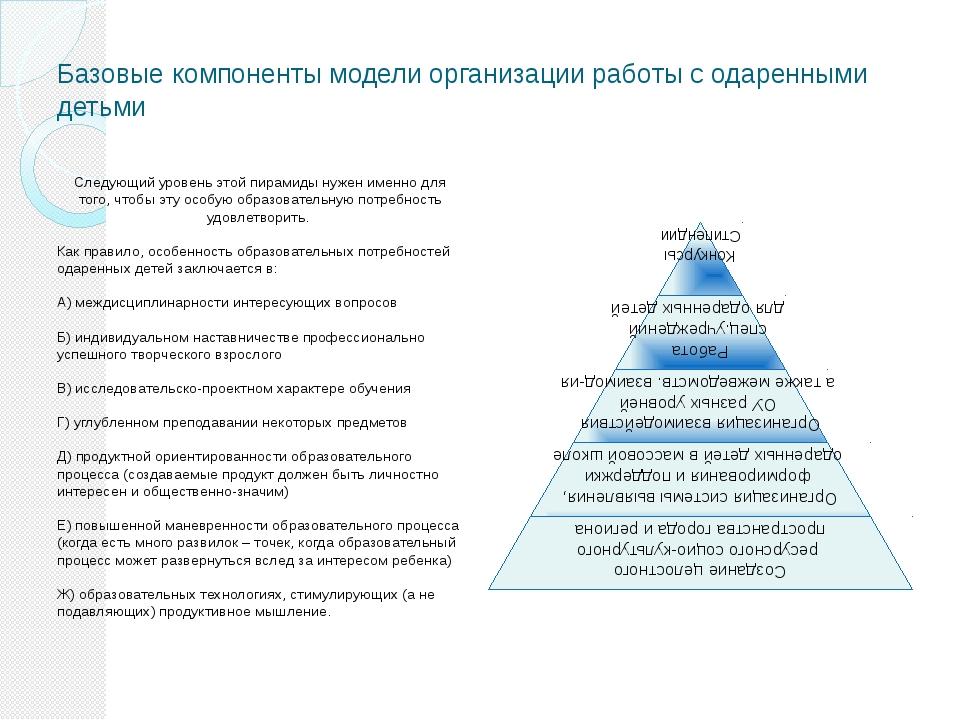 Базовые компоненты модели организации работы с одаренными детьми Следующий ур...