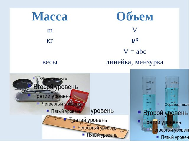 Масса Объем m V кг м³ V =abc весы линейка,мензурка