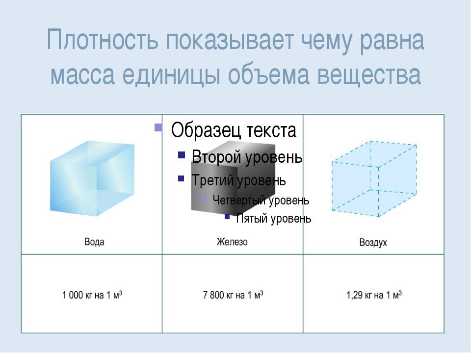 Плотность показывает чему равна масса единицы объема вещества