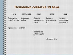 Основные события 19 века 18251853-1856186118811894 Восстание декабристов