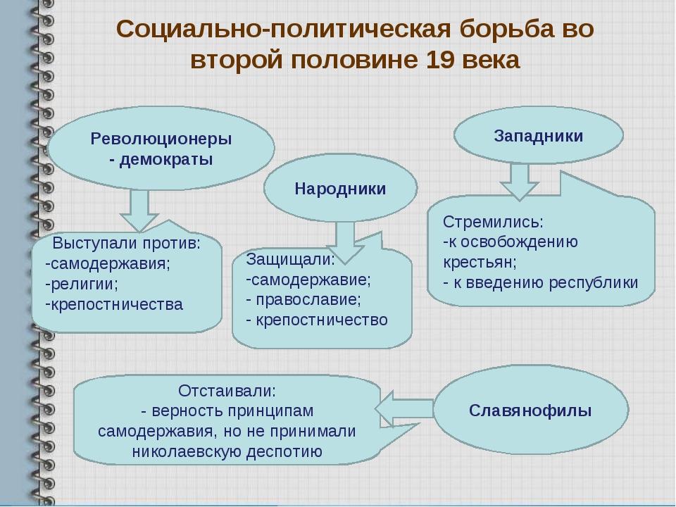 Социально-политическая борьба во второй половине 19 века Революционеры - демо...