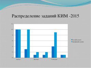 Распределение заданий КИМ -2015