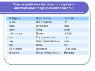 Список наиболее часто используемых англицизмов среди учащихся школы бойфренд